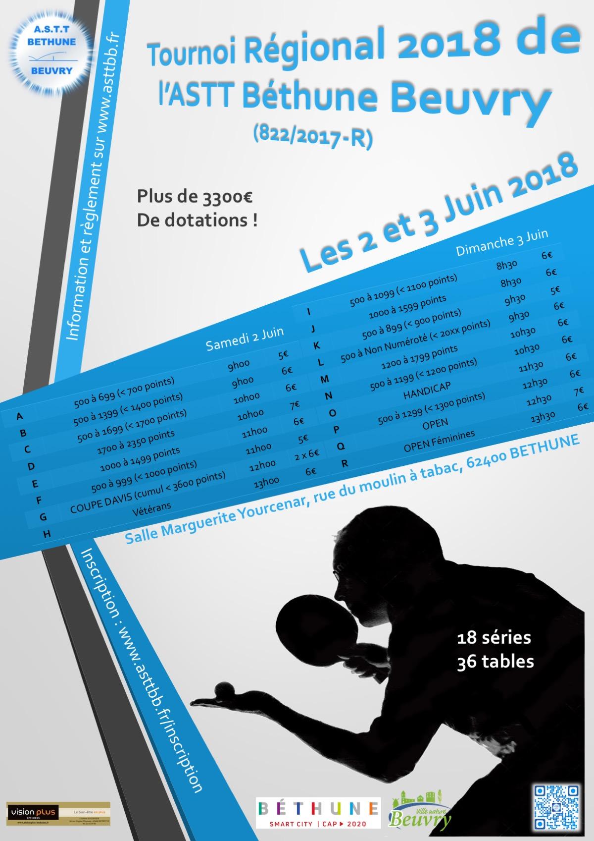 Tournoi régional de Bethune-Beuvry les 2 et 3 juin 2018 Tournoi2018